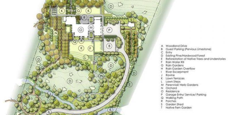 معماری منظر:  آنچه که یک معمار لنداسکیپ انجام می دهد