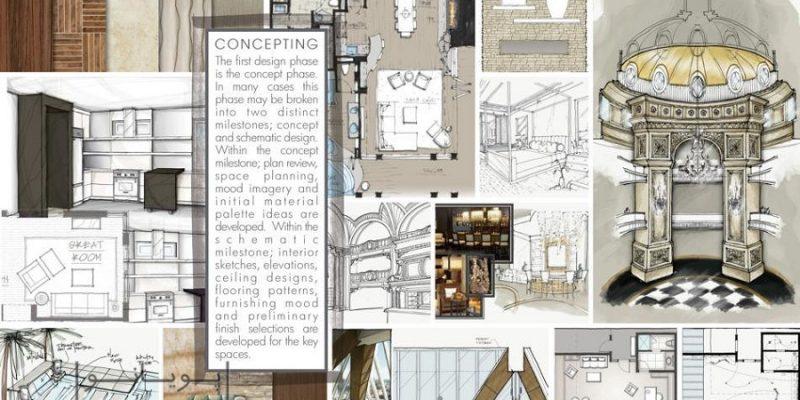 آموزش گام به گام طراحی دکوراسیون داخلی : معمار فضای زندگی خود باشید