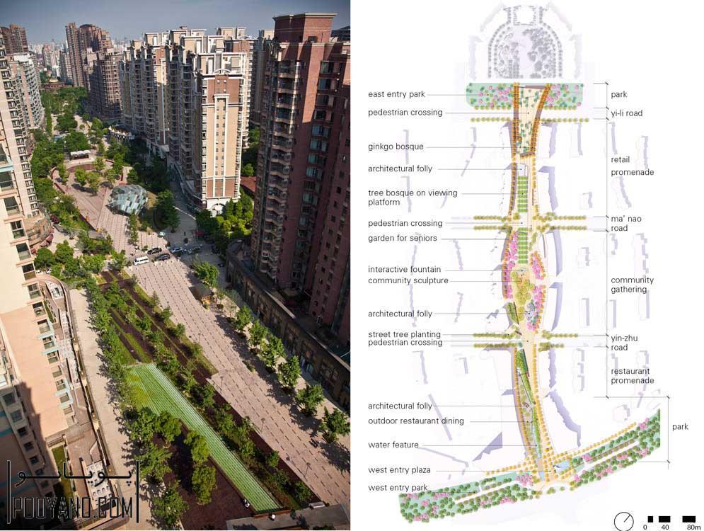 معماری و طراحی گردشگاه عابر پیاده گابی
