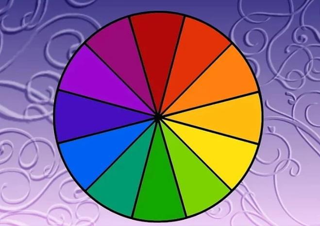 انتخاب ترکیب رنگ بر اساس دایره رنگی