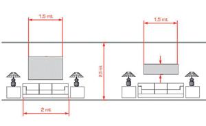 نکات کلیدی در طراحی دیوار پشت کاناپه که باید بدانید