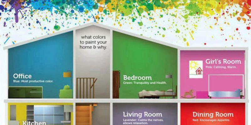 روانشناسی رنگ در دکوراسیون داخلی ، چگونه روی حال و هوای شما تاثیر میگذارد؟